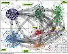 Quante conversazioni si sono sviluppate su Twitter e che genere di correlazione è emersa tra i risultati elettorali e i tweets relativi alle elezioni e ai candidati?
