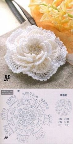 Diy Crafts - Watch The Video Splendid Crochet a Puff Flower Ideas. Phenomenal Crochet a Puff Flower Ideas. Crochet Flower Tutorial, Crochet Flower Patterns, Crochet Motif, Crochet Designs, Crochet Doilies, Crochet Flowers, Crochet Lace, Crochet Stitches, Knitting Patterns