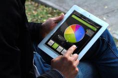 Survey Analytics Blog: 5 Dashboard Pitfalls to Avoid