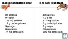 Imitation Crab Isn't Crab At All. So What Exactly Is It?