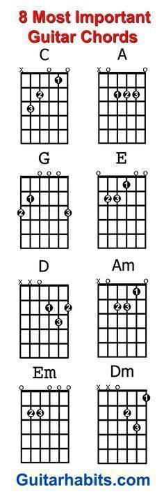 It Will Rain Chords. Final Version . Suggestions? :) | Guitar Chords ...