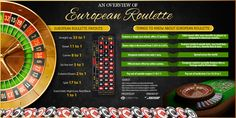 This #infographic titled, 'An Overview of European Roulette ' is designed to spread awareness about the basic introduction of the popular casino game. The research would go a long way in motivating people to try their luck in European #roulette.