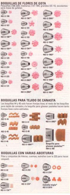 BOQUILLAS WILTON GUIA UTIL DE BOQUILLA+SU DIBUJO (2)
