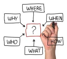 Why Questions Are Key for Content Marketing and Social Media Campaigns Why Questions, This Or That Questions, Favorite Questions, Start Up Business, Online Business, Business Coaching, Cooperative Learning Activities, Learning Resources, Strategic Planning