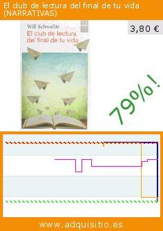 El club de lectura del final de tu vida (NARRATIVAS) (Tapa blanda). Baja 79%! Precio actual 3,80 €, el precio anterior fue de 18,05 €. http://www.adquisitio.es/rba-libros/club-lectura-del-final-tu