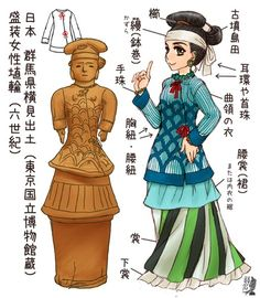 領の話女性装束篇 正装女性埴輪から