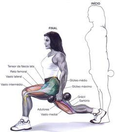 AFUNDO Dê um passo para a frente e flexione o joelho de maneira a que a coxa da perna que avançou esteja paralela ao chão. Regresse à posição inicial e repita com a outra perna. Um passo mais curto mobiliza mais o quadríceps. Um passo mais comprido trabalhará mais os glúteos e os músculos posteriores da coxa. Ao projetar o corpo para a frente, coloque o peso do corpo na perna que avançou. O tronco e as costas devem permanecer erectas durante o exercício.