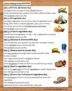 Protein shake weight loss meal replacement