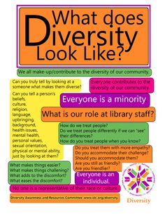 Ideas to think about diversity.