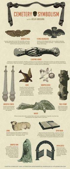 A Visual Guide to Common Cemetery Symbols