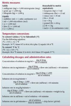 Drug unit conversions