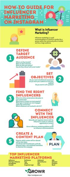 Infographic outlining the fundamentals of influencer marketing - Social Auto Posting - Schedule your social post automatically. - Infographic outlining the fundamentals of influencer marketing Le Social, Social Media Plattformen, Social Media Marketing, Business Marketing, Business Tips, Online Business, Facebook Marketing, Internet Marketing, Mobile Marketing