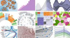 便利よさげ。 http://lab.sugimototatsuo.com/2013/08/top-20-data-visualisation-tools/