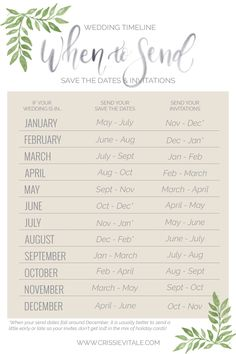 Editable Wedding Timeline Call Anyone Except the Bride