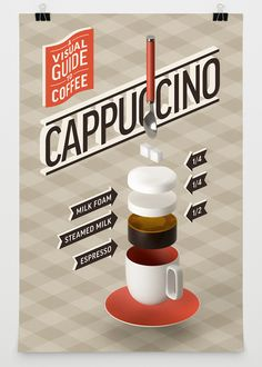 Оne of a series of posters about the most popular recipes of coffee.