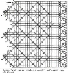 Filet Crochet, Crochet Lace Edging, Crochet Motifs, Crochet Borders, Crochet Diagram, Crochet Chart, Crochet Stitches, Crochet Curtain Pattern, Crochet Poncho Patterns