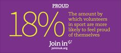 - The amount by which volunteers in sport are more likely to feel proud of themselves. Running Club, Runners World, Volunteers, Are You Happy, Feelings, Sports, Sport