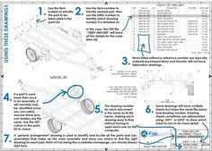 Air Bag Car Trailer Plans   Tandem Race car trailer – fabplans
