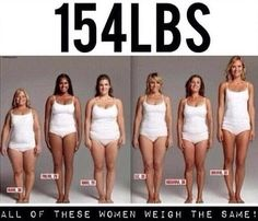 Don't judge your health just based on your weight...