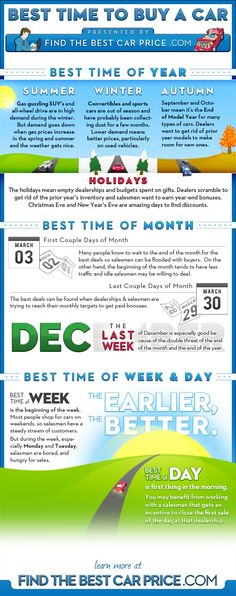 Car not only gives a person luxury to travel but it enhances ones status of living. Do you know that car prices keep changing according to the different seasons as car companies come with variosu discount offers to attract customers. Here is an infographic poster which talks about best time to buy a car with some amazing details. The poster also talks about factors which affect the car demand in various season.