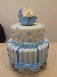 Resultado de imagem para bolo fake