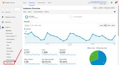 Learn how to use a Google Analytics sales/lead generation tracking tool.