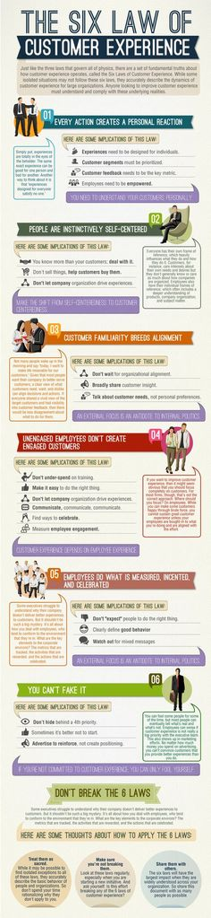 6 laws of Customer Experience #CustomerExperience #CX