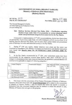 CPC Pay Fixation on Promotion - Railway Services (Revised Pay) Rules, 2016 - fixation of pay under Rule 13 in same level in the Pay Matrix Central Government, Ministry, Proposal, Promotion, Finance, Management, The Unit, Lettering, Drawing Letters