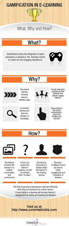 Gamified-eLearning-Infographic. Domande e risposte sulla gamification: Perchè? Chi? Come?