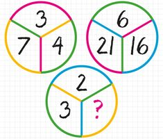 MATH PUZZLE: Can you replace. - MATH PUZZLE: Can you replace the question mark with a number? - - Correct Answers: 100 - The first user who solved this task is Djordje Timotijevic Math Games For Kids, Fun Math Activities, Math Resources, Math Puzzles Brain Teasers, Maths Puzzles, Logic Math, Math Olympiad, Brain Teasers With Answers, 4th Grade Math Worksheets