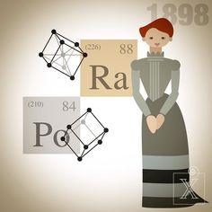 Madame Marie Curie (Polska). Grandes mujeres innovaron y fueron partícipes de grandes inventos y descubrimientos. El mundo de los varones las relegó, a muchas, al olvido. ¡Va por ellas! #artoftheday #pictofthaday #vector #vectorial #artwork #artist #art #illustrator #illustration #ilustración #infographic #graphicdesign #innovation #women #matriarcado #polonio #radio #mariecurie