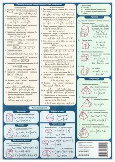 Nero ver 9 darkorbit co uk High School Apps, English Grammar Book, Education Middle School, Math Formulas, Basic Math, Study Notes, Home Schooling, Math Classroom, Fun Math