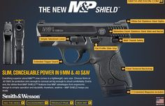 Smith & Wesson's new M SHIELD™ is a slim, concealable, lightweight, striker-fired polymer pistol. Available in 9mm and .40 S, the new M SHIELD features a slim design com