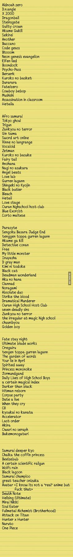 For all anime fans who don't know what to watch next...(Favorite List Fun)