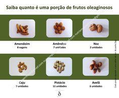 Frutos gordos ou oleaginosos - Diário de uma DietistaDiário de uma Dietista