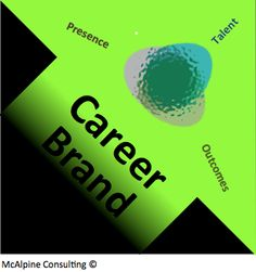 What is Your 'Career Brand'? | LinkedIn