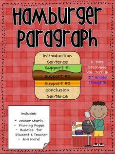 3rd Grade Thoughts: Hamburger Paragraph Planning