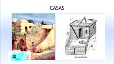 TRASFONDO HISTÓRICO DE LA BIBLIA GENERALIDADES