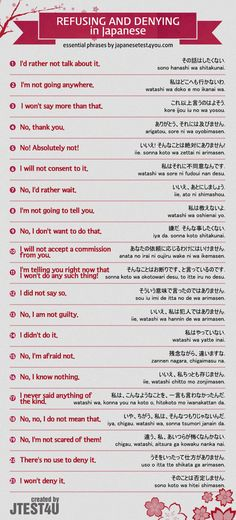 Infographic: Japanese phrases for refusing and denying. http://japanesetest4you.com/infographic-japanese-phrases-refusing-denying/