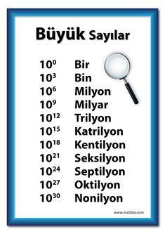 Mathematics Geometry, Learn Turkish Language, Interesting Information, School Notes, Science, Galaxy Wallpaper, Study Tips, Kids Education, Learn English