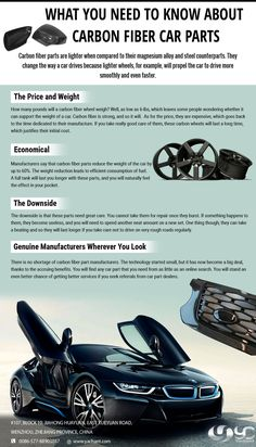 If you are looking to buy Carbon Fiber Car Parts, then there are some basic factors you need to know like price, weight, their downside etc.