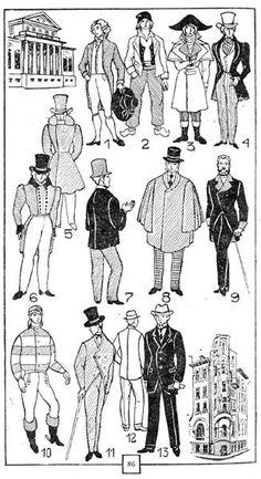 Описание российских костюмов 19 века