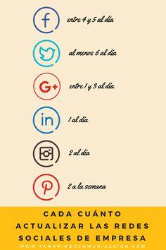 ¿Con qué frecuencia actualizar las redes sociales de empresa? | #RedesSociales #socialmedia #marketing #empresas #pymes #Facebook #Twitter #Google #LinkedIn #Instagram #Pinterest