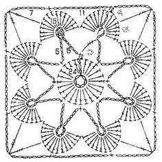 Squares, os famosos quadradinhos de crochê que possibilitam fazer bolsas, colchas, blusas enfim, tudo que nossa imaginação permitir      Que...