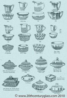 Davidson 1940 Catalogue 21 | Antique & Collectable Glass Encyclopedia