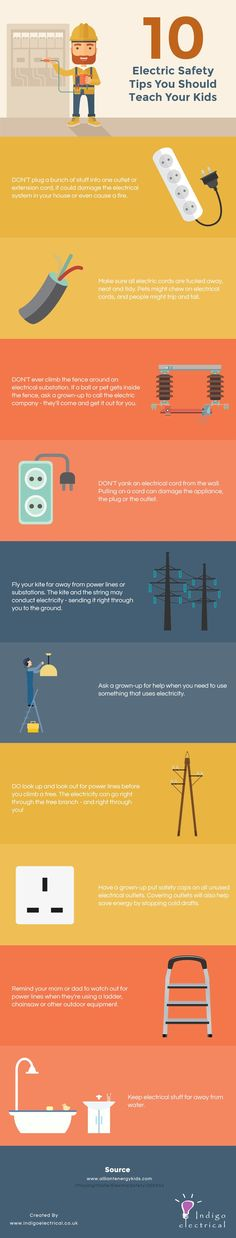 Infographic to raise awareness during electrical safety for Electrical isolation certificate template