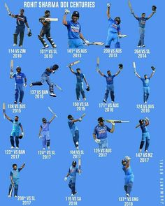 Sports Discover Image may contain: one or more people and text Icc Cricket Cricket Sport Cricket World Cup Dhoni Wallpapers Hd Wallpapers Mumbai Indians Ipl World Cup Schedule Cricket Quotes Cricket Wallpapers Icc Cricket, Cricket Sport, Cricket World Cup, Dhoni Wallpapers, Hd Wallpapers 1080p, Mumbai Indians Ipl, Monument In India, World Cup Schedule, Dhoni Quotes