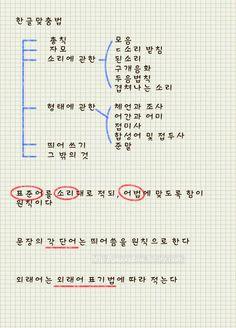 Proverbs, Language, Korean, Advice, Writing, Tips, Korean Language, Language Arts, A Letter