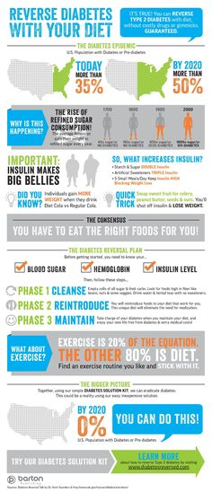 Reverse Diabetes With Your Diet Infographic. You can and you will without costly drugs or gimmicks. #diabetes