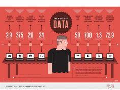 Big data: hoe pas je het toe?